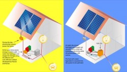 solar-fuel-cell-mit